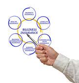 страховой бизнес — Стоковое фото