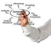 Präsentation der marketing-strategie — Stockfoto