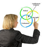 Protezione della proprietà intellettuale — Foto Stock