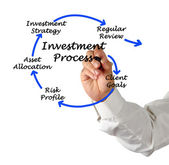 Investment process — Stock Photo