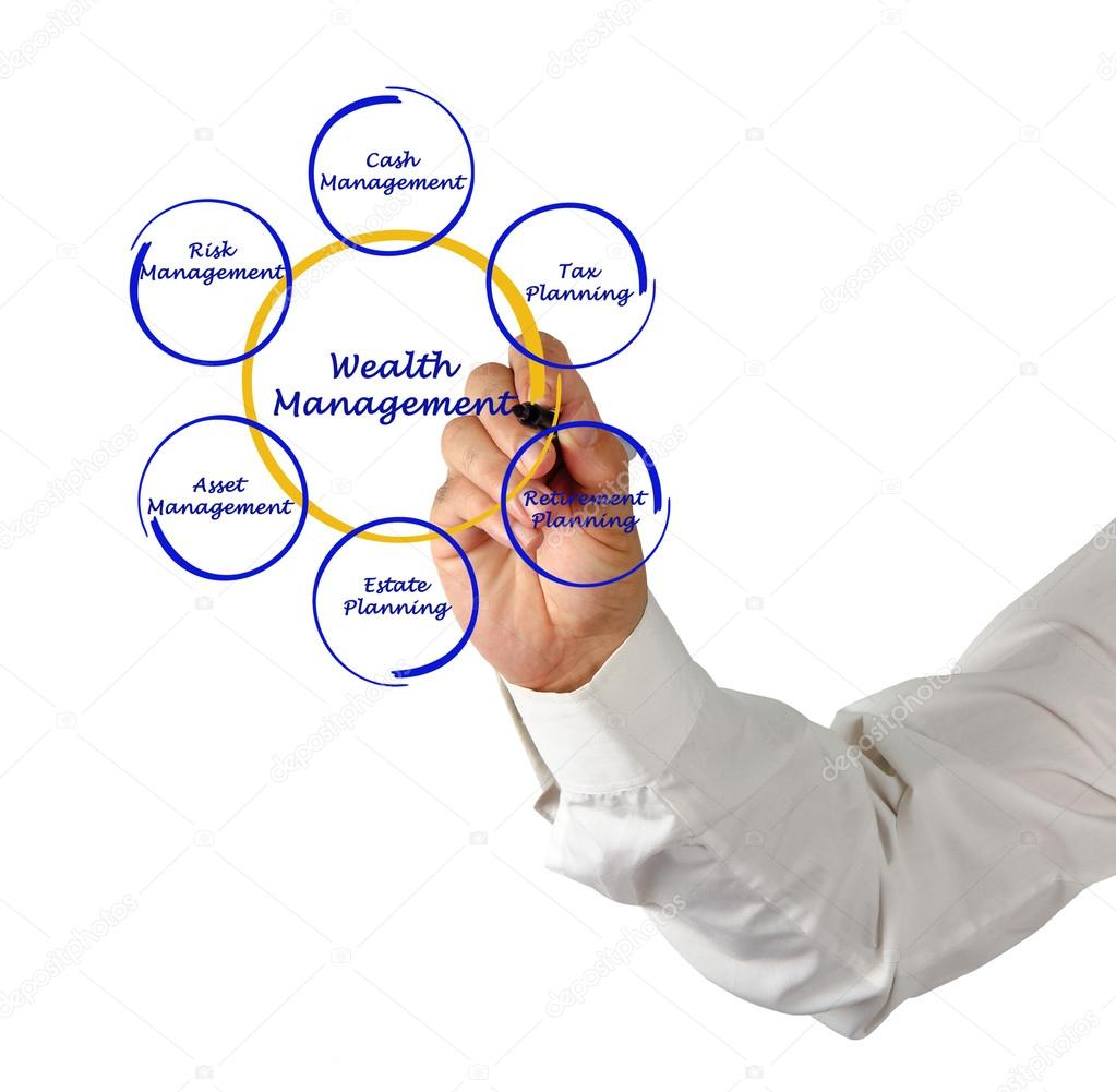 Captivating vector wealth management photographs