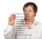 Lista di controllo per l'assicurazione di affari — Foto Stock