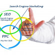 Search engine matrketing — ストック写真