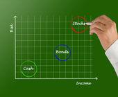 Diagram of investment — Stock Photo