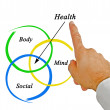 Diagram of health — Stock Photo