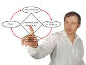 Diagram of financial success — Stock Photo