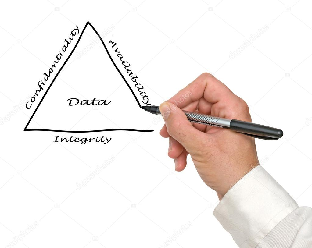 Principles of data management — Foto de Stock   #14460785