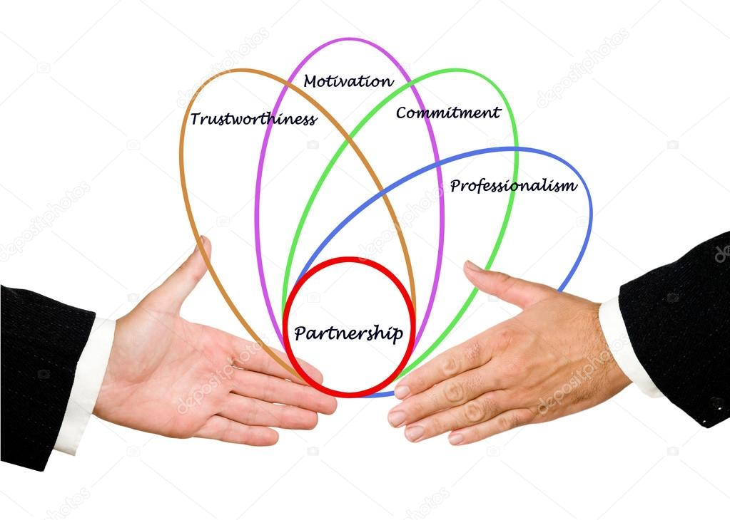 Partnership  Foto Stock #14577127