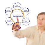 Man presenting insurance diagram — Stock Photo #14893805