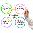 Diagram of healthy life — Foto Stock