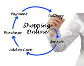 Shopping online — Stock Photo