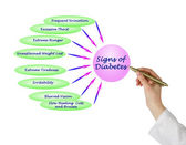 Sign of diabetes — Stock Photo