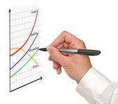Grafiek van winstgroei — Stockfoto