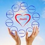 Diagram of health — Stock Photo #22483589