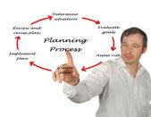 Diagramm der planungsprozess — Stockfoto
