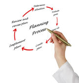 Diagram of planning process — Stock Photo