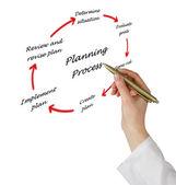 Diagram van het planningsproces — Stockfoto