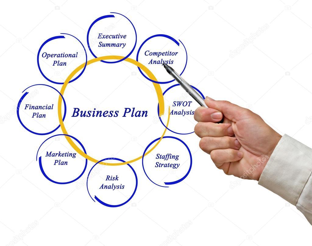 diagram of business plan stock photo vaeenma 23195120