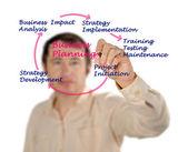 Planejamento de negócios — Fotografia Stock
