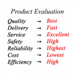 Evaluation of product — 图库照片