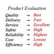 Evaluation of product — 图库照片 #23802423