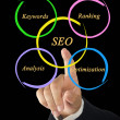 Stock Photo: SEO diagram