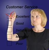 Evaluation of customer service — Stock Photo