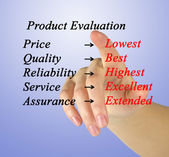 Evaluation of product — Foto Stock