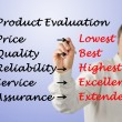 Evaluation of product — Stockfoto