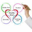 Stock Photo: Healthy heart