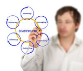 Presentation of leadership — Stock Photo