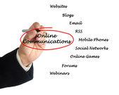 Online kommunikation — Stockfoto
