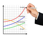 Chart of profit growth — Stock Photo