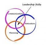 Leadership skills — Stock Photo