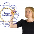 Team building — Stock Photo