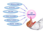 Job satisfaction — Stock Photo