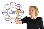 построение команды — Стоковое фото