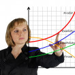 Chart of  growth — Stock Photo