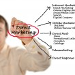 Direct marketing — Stock Photo #27127935