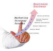 Marketing Strategy — Stock Photo