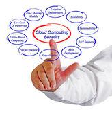 Cloud computing výhody — Stockfoto