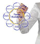 Team-building — Stockfoto