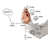 Home network diagram — Stock Photo