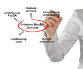 Primary health services — Stock Photo