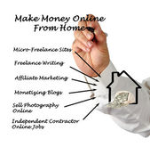 Make money online from home — Stock Photo