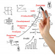 Diagram showing development of business idea and business-relate — Stock Photo