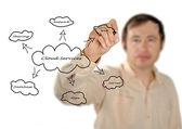 Servicios en la nube — Foto de Stock