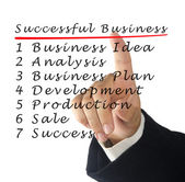 Successful Business — Stockfoto