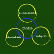 Principles of data management — Foto de Stock