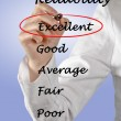 Stock Photo: Evaluation of reliability